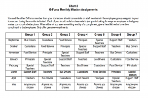G-Force Homeroom Assignment Chart